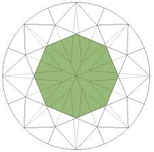 La tabella per i diamanti a forma tonda